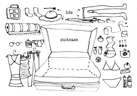 Ko negalima vežtis rankiniame ir registruotame bagaže skrydžio metu